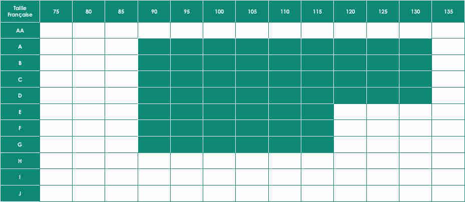 Tailles disponibles pour les soutien-gorges Safina 5349X sans armatures